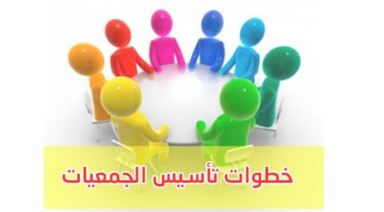 Étapes de création des associations